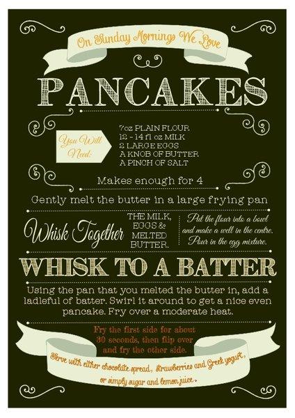 Personalised family recipe print